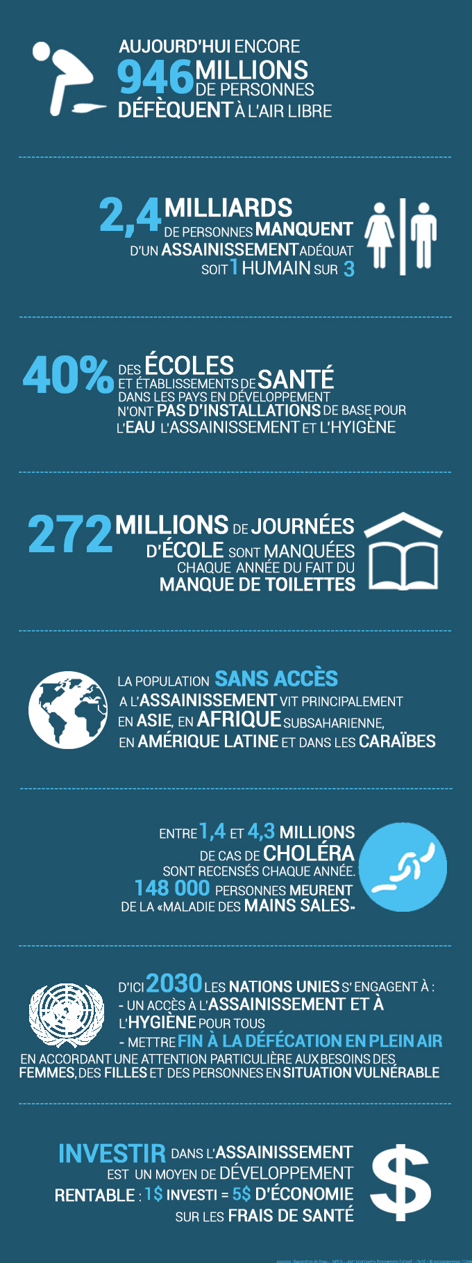 INFOGRAPHIE-TOILETTES2